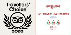 Top Italian Restaurant 2021